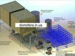 Полистиролбетон Оборудовани и мини-заводы по производству