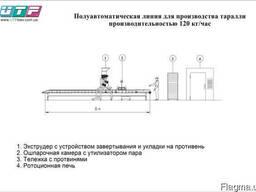 Полуавтоматическая линия для производства таралли