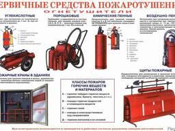 Пожарная сигнализация установка проект