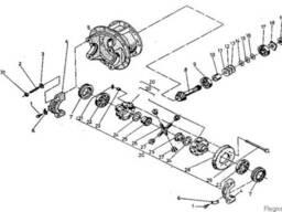 Продам главную передачу на погрузчик Балканкар ЕВ-687