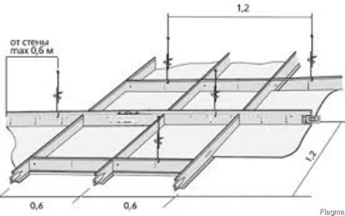 Продам подвесной потолок Армстронг 120грн/м2