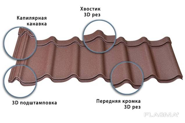 Профнастил Металлочерепица