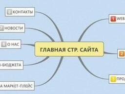 Разработка Веб-сайтов, интернет-магазинов