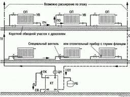 Отопление Квартира/Дом Установить/Заменить