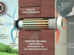 Рекуператор ПРАНА 150