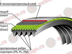 Ремень для стиральной машины Samsung 1270 J5 Micro-V 6602-0