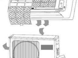 Сервис кондиционеров, профилактика и чистка кондиционеров