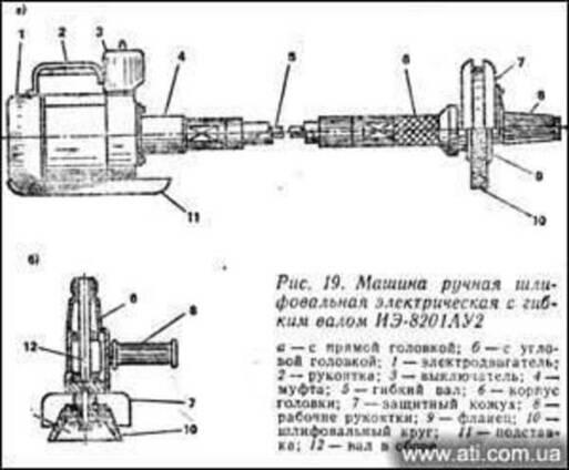 Шлифмашина без гибкого вала ИЭ-8201, 220 В,36В.