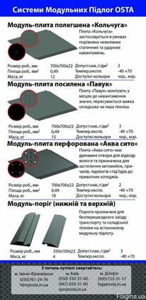 Система модульної підлоги
