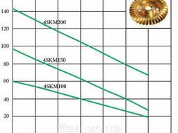 Скважинный струйный насос Euroaqua 4 SKM 100