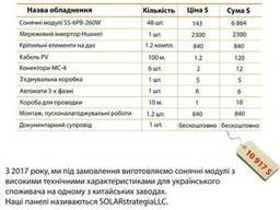 Солнечная электростанция 12 кВт Зеленый тариф