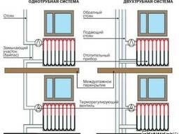 Стояк Отопления Заменить Чугунные Батареи/Радиаторы