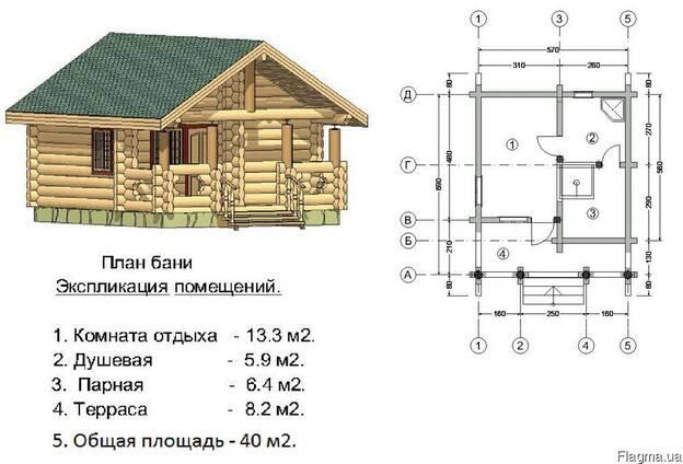 Строительство бань из дерева по индивидуальному проекту