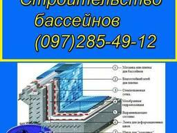 Строительство бассейнов по Украине Киев Днепр