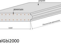 Сваи шпунтовые железобетонные ШП 60. 20