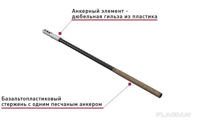 Связь гибкая СГ-1, СГ-2