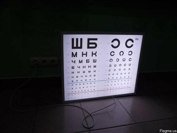 Таблица для проверки зрения Сивцева-Головина, 5м