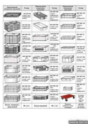 Тара, ящики для мясной и молочной продукции