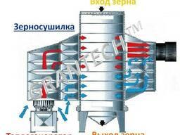Теплогенераторы ГТКТ для зерносушилок - альтернатива газу и