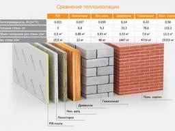 Теплоизоляционные плиты pir (пир) фольга/фольга 50мм