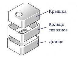Теплокамеры сборные КПд-1, цена, гост