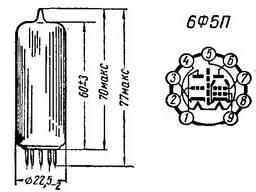 Триод 6Ф5П