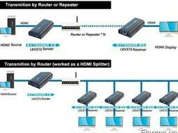 Удлинитель линий HDMI до 120 метров LKV373.