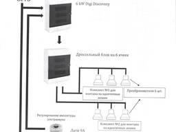 Ультразвуковой комплекс «Ultrasonic Digi Discovery 6Х»