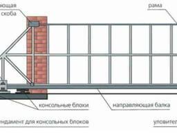 Установка Откатных Ворот Ремонт Заменить