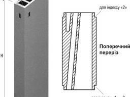Вентиляционные блоки ВБ 28