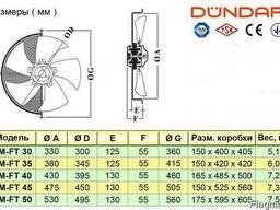 Вентиляторы Dündar серии FM / FT ( Турция )
