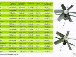 Вентиляторы промышленные для птичников, свиноферм, складских