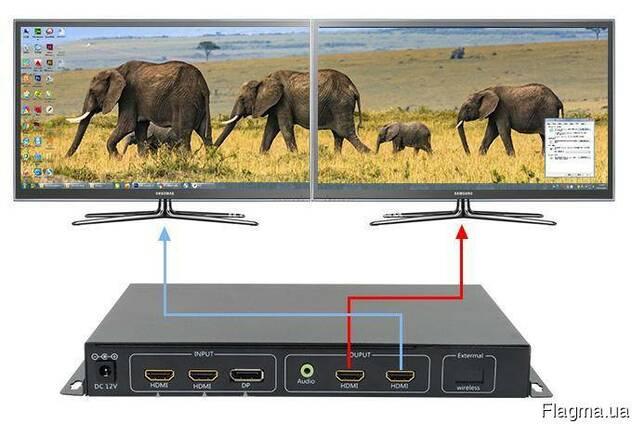 Видеоконтроллер для расширения на два HDMI монитора