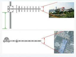 Внешняя направленная антенна GSM AL-900-13