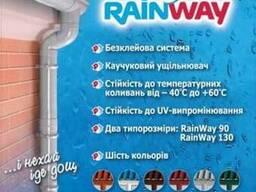 Водосточные системы от производителя