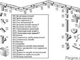 Водосток profil,Харьков