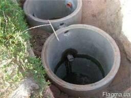 Яма выгребная, колодец, автономная канализация, септик канал