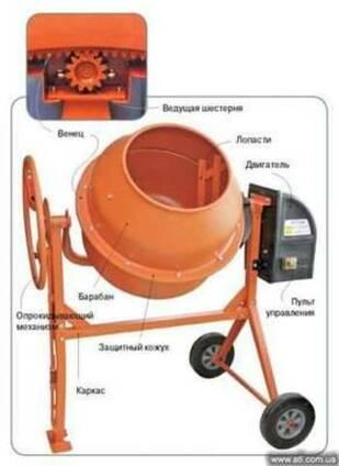 Запчасти к бетономешалкам Limex, Altrad Liv, Agrimotor