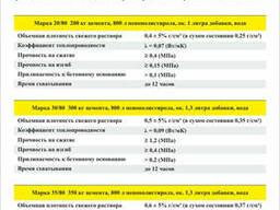 Полистиролбетон - утепление кровли - теплоизоляция