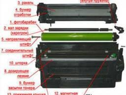 Заправка лазерных картриджей на Академгородке, Святошино