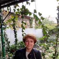 Глива Антонина Ивановна
