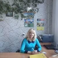 Карнаух Светлана Николаевна